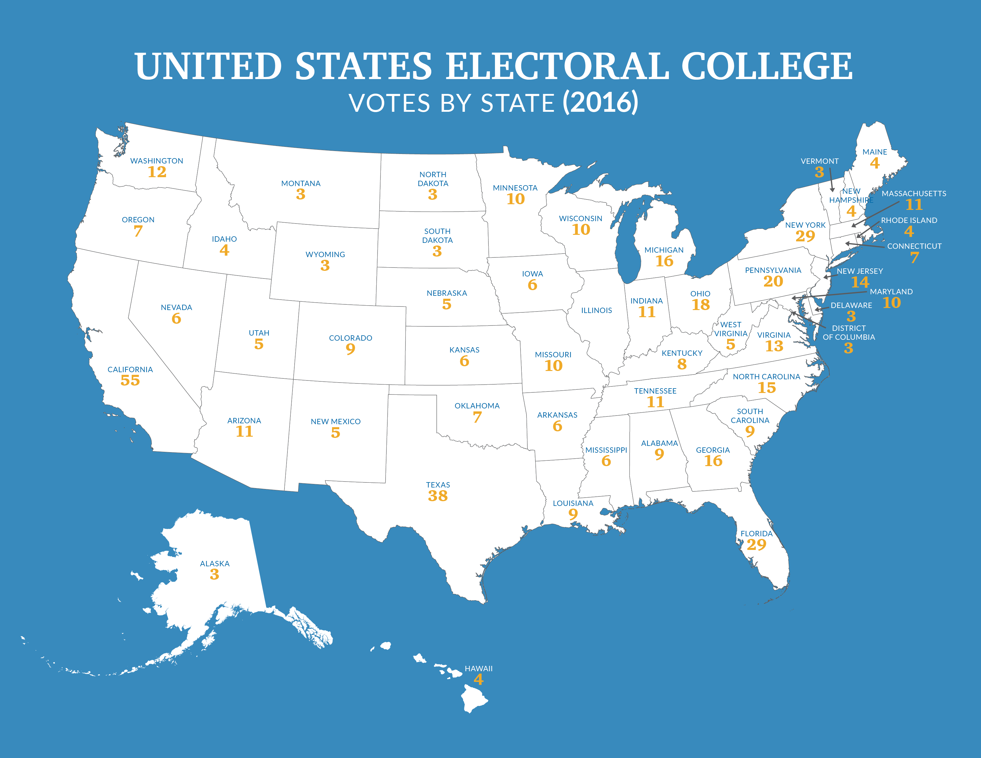Electoral College Map 2016: Primary Source Documents: Engaging ...